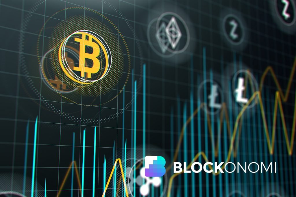 What are Bitcoin Futures?