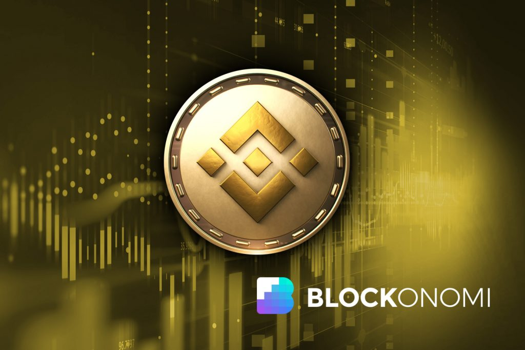 Binance Coin Price