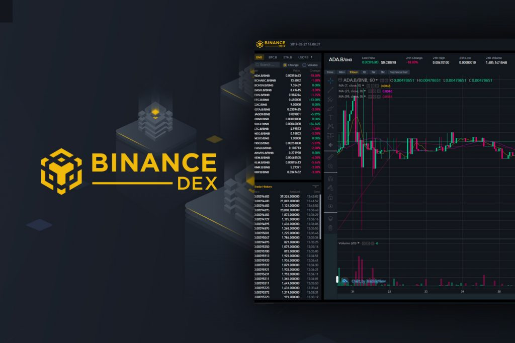 Binance DEX Review