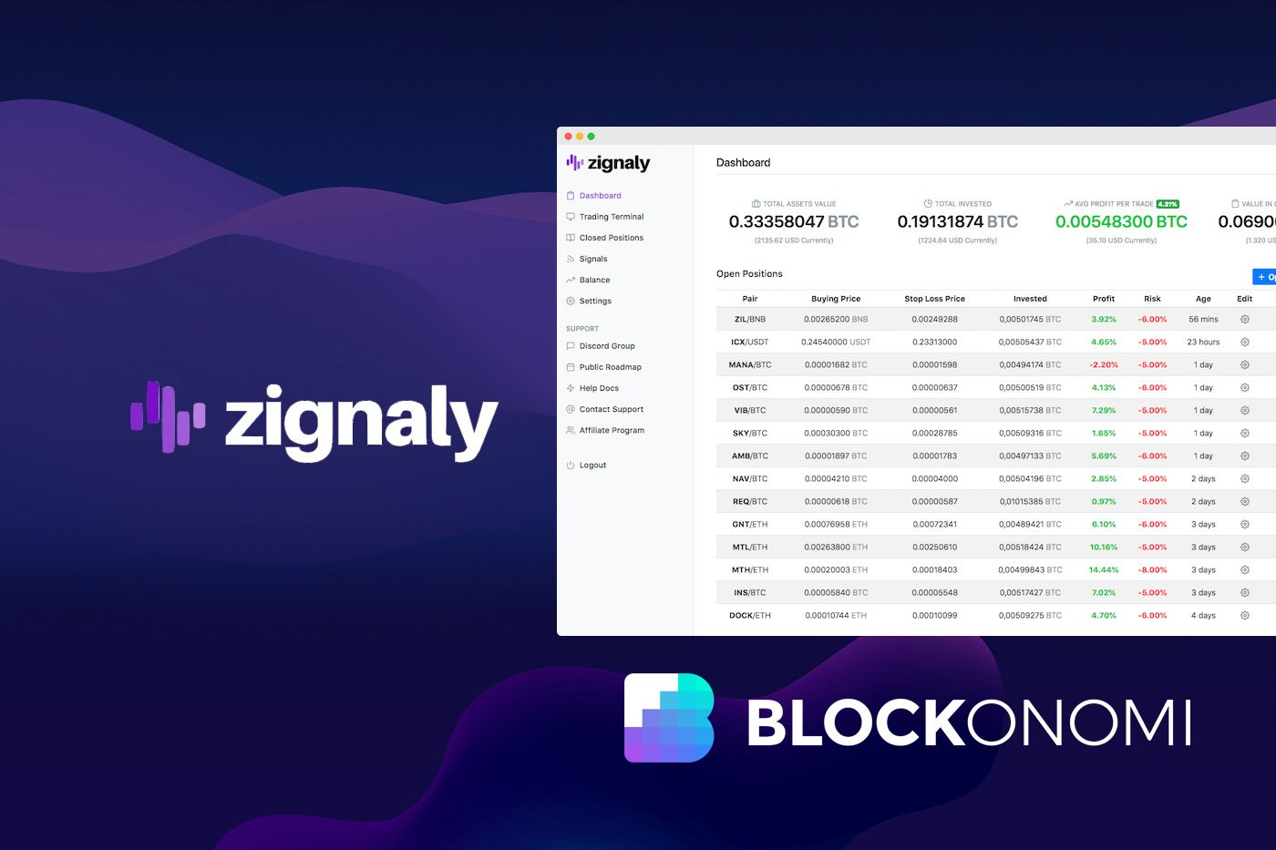 Zignaly Review: Crypto Trading Bot Platform with TradingView Support