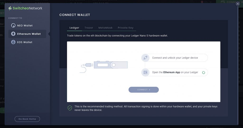 Switcheo Network Review: Decentralized Cryptocurrency Exchange