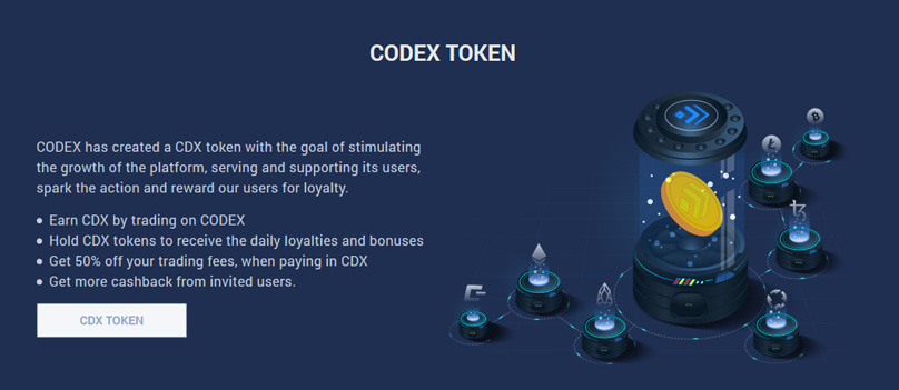 Codex Token