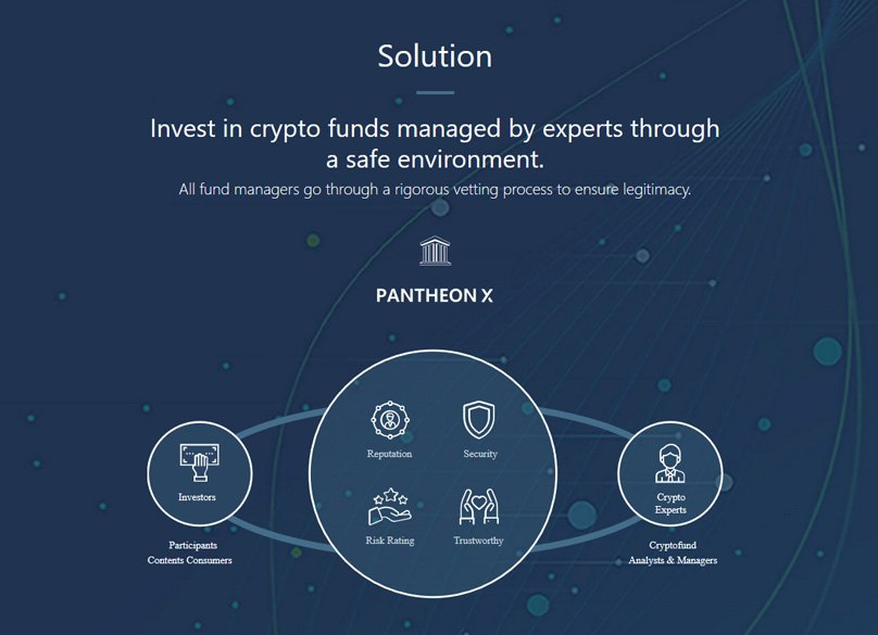 How to invest in cryptocurrency funds