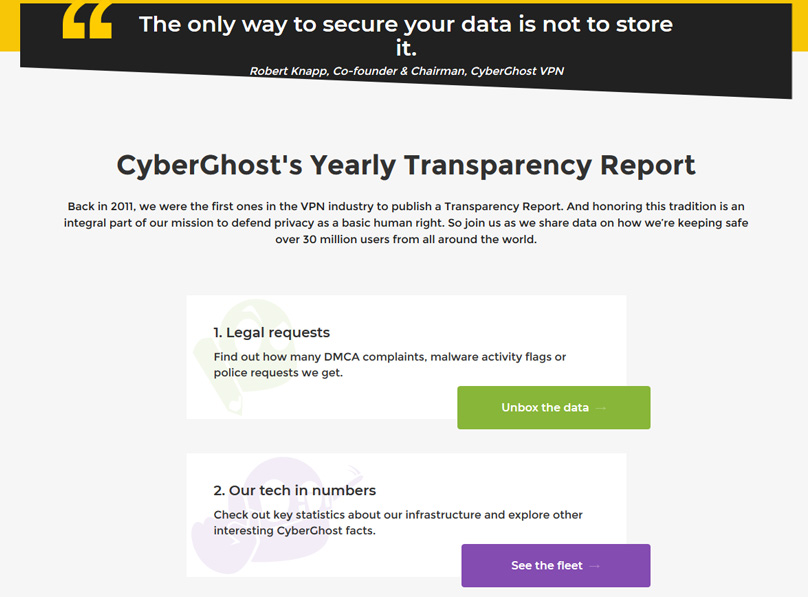 CyberGhost VPN Review 2019: Is it Safe? Complete Guide Pros