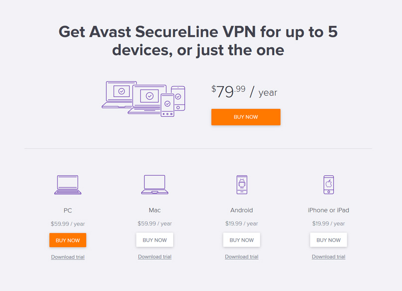 Avast Pricing