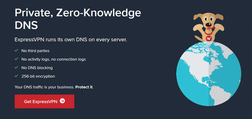 Zero-Knowledge DNS