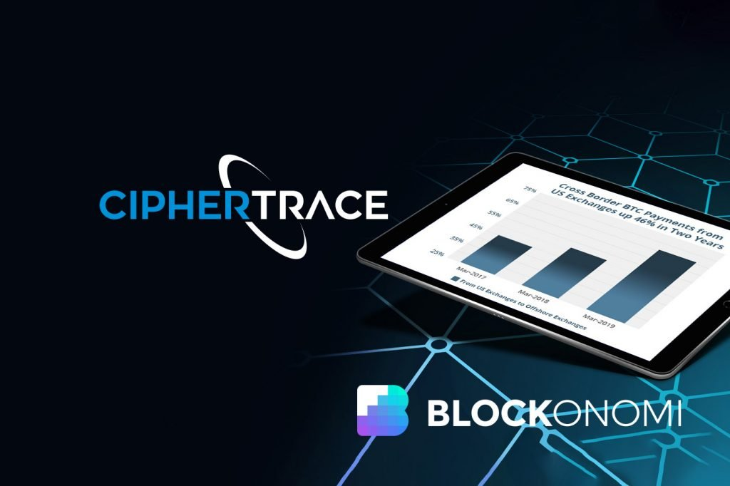 CipherTrace