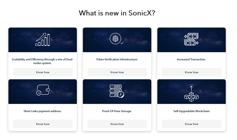 SonicX Features