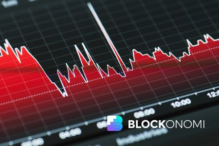 Crypto Price Down Red