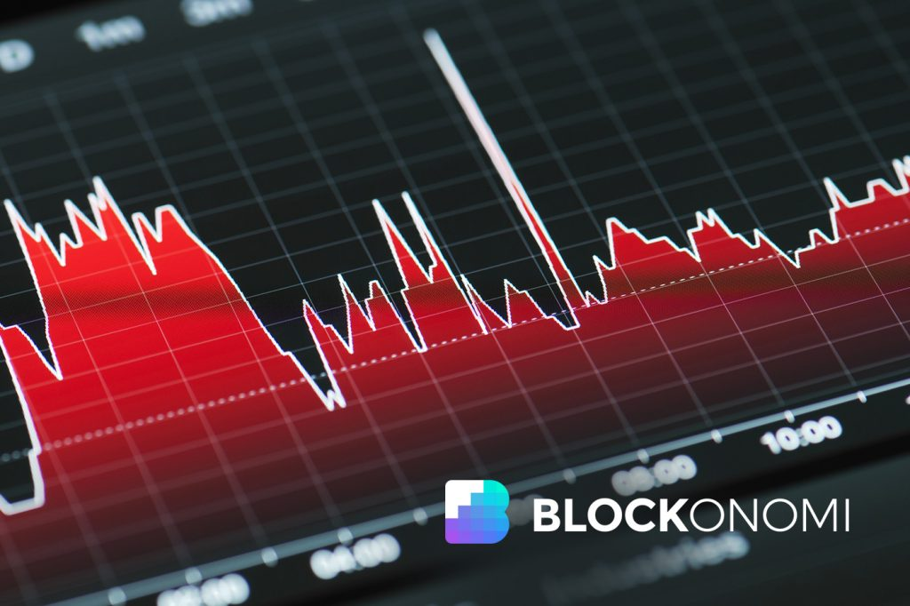 Red Crash Price Crypto