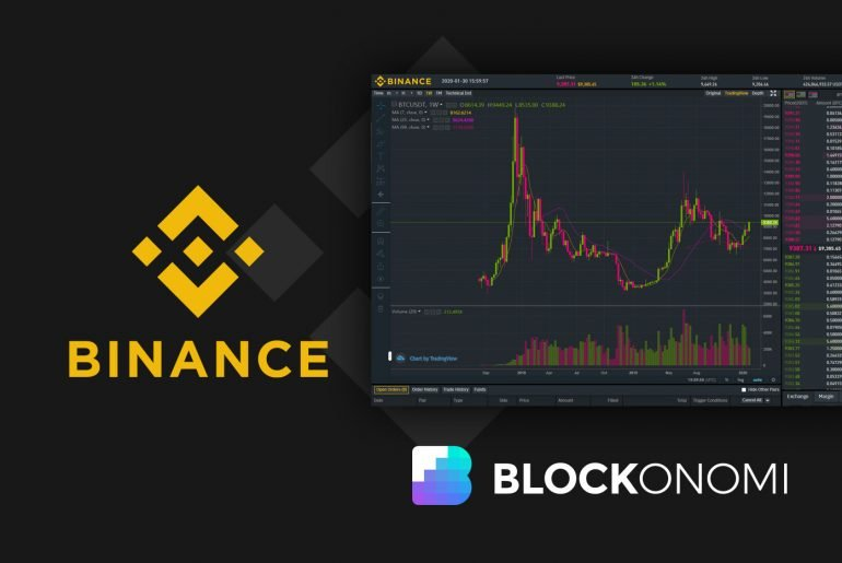 binance exchange website login