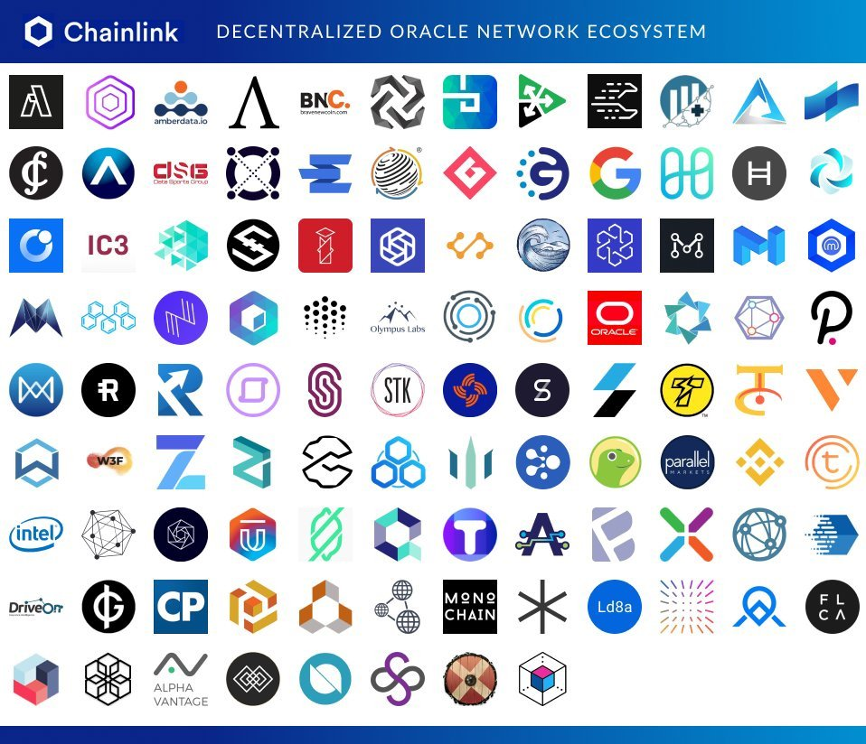 Chainlink Partnerships