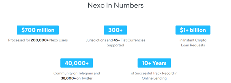 Nexo's Growth Numbers