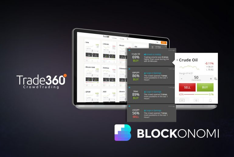 Trade360 Review