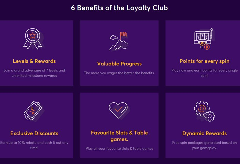 The Loyalty Club