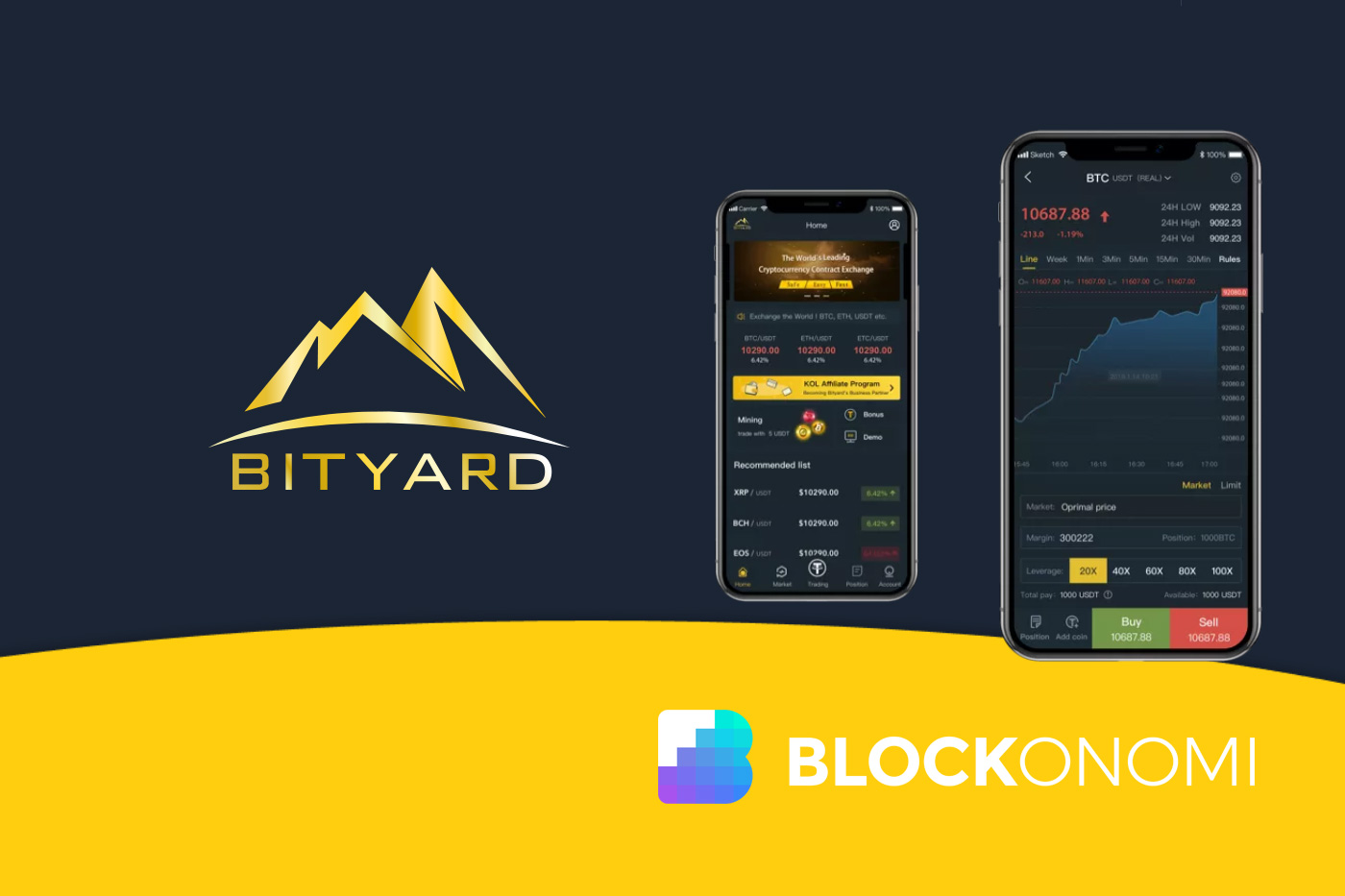 Bityard: Leveraged Crypto Futures Trading With a Regulated Exchange