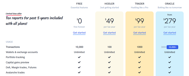Koinly Pricing